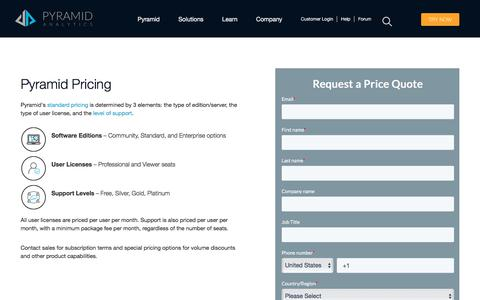 Screenshot of Pricing Page pyramidanalytics.com - Try Pyramid with Your Data - captured Nov. 23, 2019