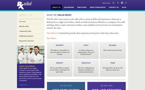 Screenshot of About Page rxrelief.com - Rx relief - Rx Staffing and Recruiting | Rx relief - captured Jan. 11, 2016