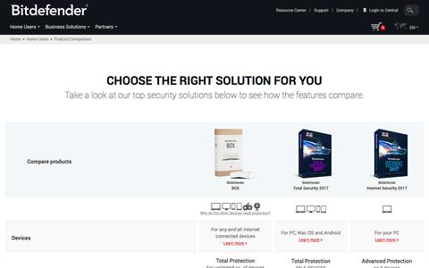 Antivirus Comparison - Choose the Right Bitdefender Product for You!