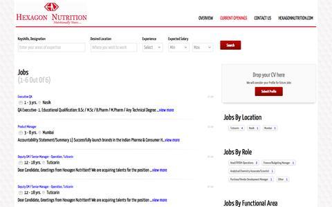 Screenshot of Jobs Page hexagonnutrition.com - Current Openings | Hexagon Nutrition Pvt. Ltd. - captured July 7, 2017