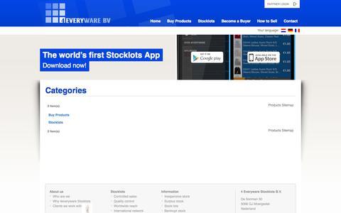 Screenshot of Site Map Page 4everyware.com - Customer Login    4Everyware Stocklots - captured Oct. 27, 2014