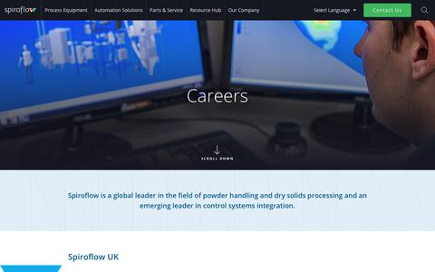 Screenshot of Jobs Page spiroflow.com - Careers - Spiroflow - captured April 25, 2018