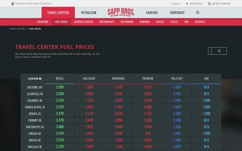 Screenshot of Pricing Page sappbros.net - Fuel Prices - Sapp Bros. - captured Jan. 29, 2017