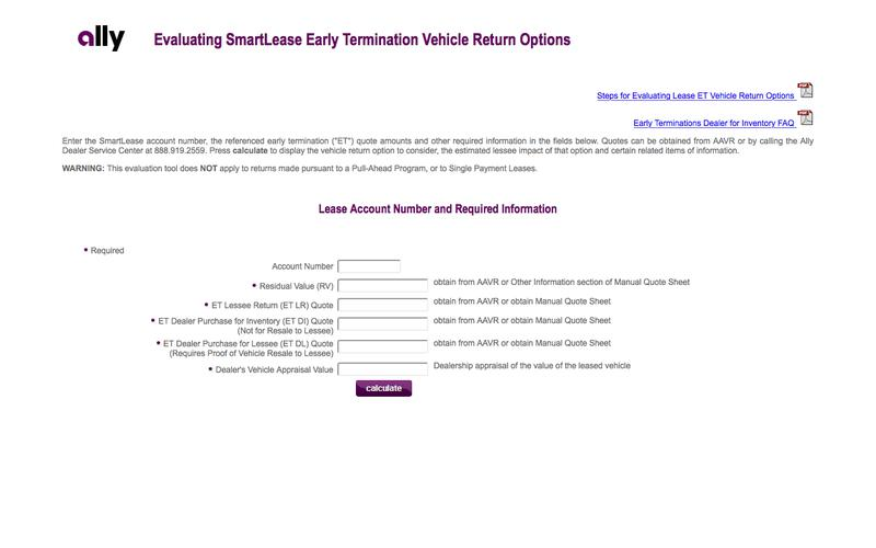 Evaluating SmartLease Early Termination Vehicle Return Options