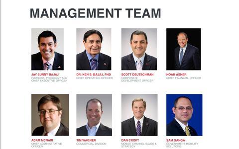 Management Team - DMI