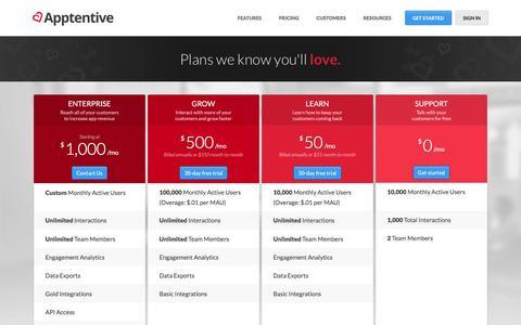 Screenshot of Pricing Page apptentive.com - Plans we know you'll love.    Apptentive - captured Dec. 4, 2015