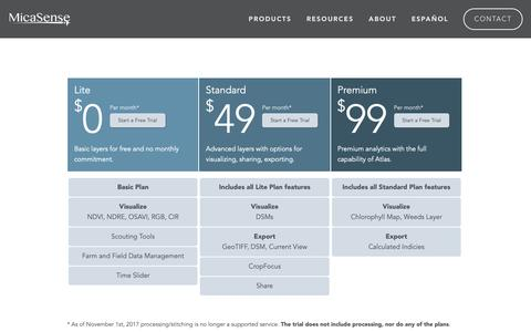Screenshot of Pricing Page micasense.com - Atlas Pricing — MicaSense - captured Feb. 13, 2019