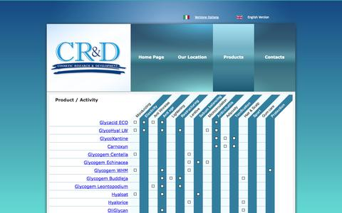 Screenshot of Products Page crdcosmetic.com - Cosmetic Research Development skin care cosmetic active ingredients formulations substances CRD - captured Oct. 1, 2014