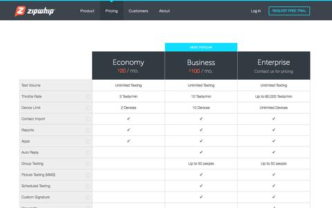 Screenshot of Pricing Page zipwhip.com - Pricing |  Zipwhip - captured Aug. 27, 2016