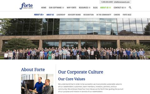 About Forte Research Systems