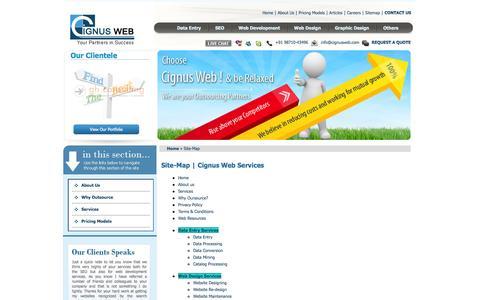 Screenshot of Blog Site Map Page cignusweb.com - Site-map | Cignus Web Services - captured Oct. 22, 2014