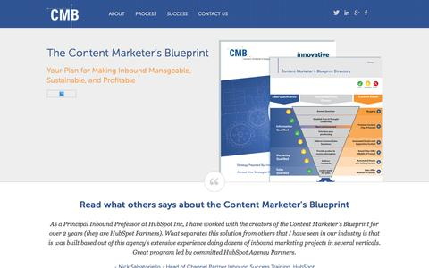 Home Page - Content Marketing Blueprint by Innovative Marketing Resources