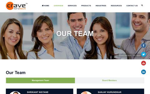 Screenshot of Team Page craveinfotech.com - Management Team | Crave InfoTech - captured July 23, 2018
