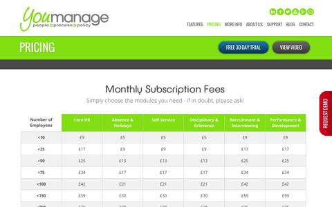 Screenshot of Pricing Page youmanage.co.uk - Subscription Fees - Youmanage HR Ltd - captured Oct. 7, 2014