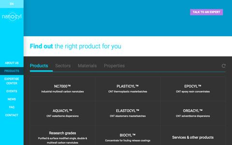 Screenshot of Products Page nanocyl.com - Products Archive - Nanocyl - captured Dec. 20, 2018