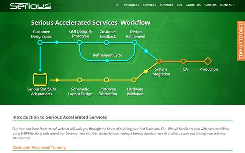 Screenshot of Services Page seriousintegrated.com - Introduction to Serious Accelerated Services - captured Nov. 29, 2016