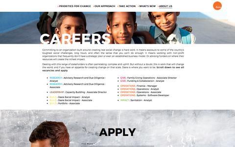 Screenshot of Jobs Page dasra.org - Dasra   Careers - captured Aug. 1, 2016