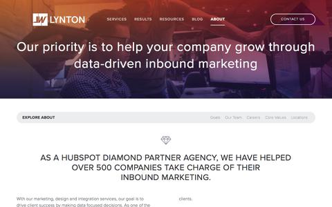 About LyntonWeb - Inbound Marketing Agency, HubSpot Partner