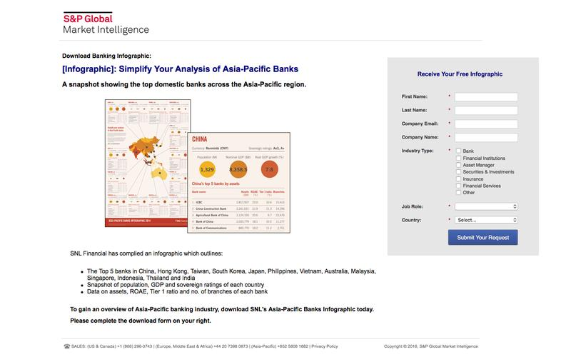 Infographic on Asia-Pacific banking | SNL Financial