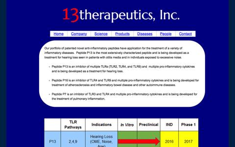 Screenshot of Products Page 13therapeutics.com - Products - captured Jan. 10, 2016