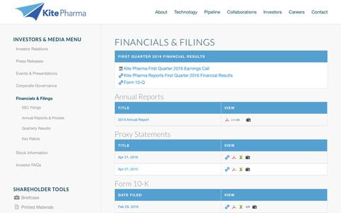 Kite Pharma, Inc. | Financials & Filings