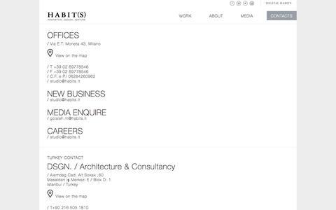 Screenshot of Jobs Page habits.it - Contacts - Habit(s) - captured Oct. 1, 2014