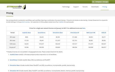 Screenshot of Pricing Page streamsim.com - Pricing | Streamsim Connect - captured Nov. 9, 2017