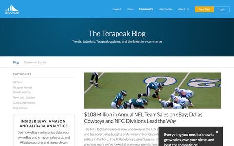Screenshot of Blog terapeak.com - Blog - eBay Research and Trends - eBay Tips and Tricks | Terapeak - captured Oct. 2, 2015
