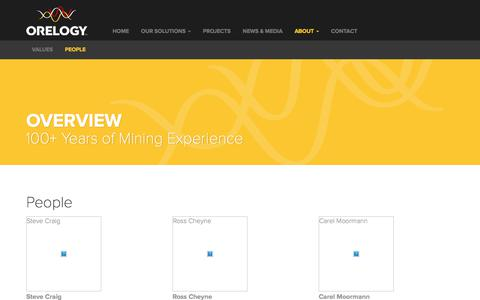 Screenshot of Team Page orelogy.com - People - Orelogy - Innovative Mine Planning Solutions - captured Sept. 20, 2018