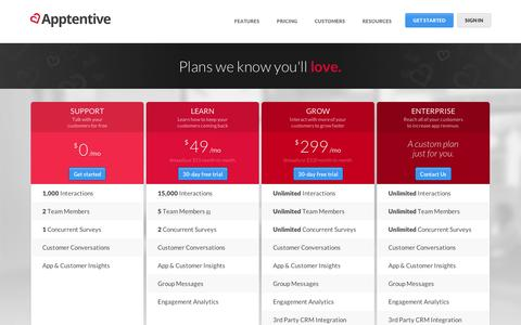 Screenshot of Pricing Page apptentive.com - Plans we know you'll love.    Apptentive - captured Sept. 12, 2014