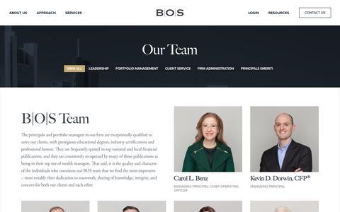 Screenshot of Team Page bosinvest.com - Bingham, Osborn & Scarborough Team   BOS - captured Oct. 10, 2017