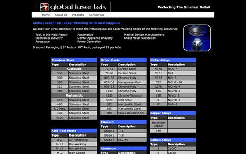 Screenshot of Products Page globallasertek.com - Global Laser Tek - Laser Welding Wire and Supplies.  Laser and Micro Welding for the Automotive, Medical/Dental, Aerospace, Mold and Die Repair Industries - captured Nov. 5, 2018