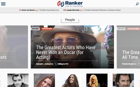 Screenshot of Team Page ranker.com - Famous People List: The Top People Lists and Top 10s - captured Feb. 6, 2019