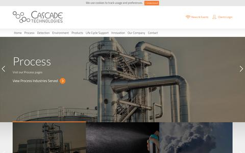 Screenshot of Home Page cascade-technologies.com - Cascade Technologies - captured July 3, 2015