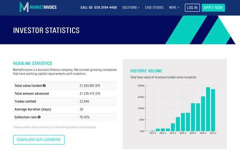 Statistics & Portfolio Performance   P2P Finance Statistics   MarketInvoice