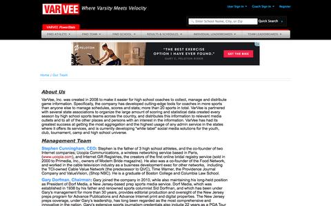 Screenshot of Team Page varvee.com - High School Sports Stats : VarVee : Content Pages - captured July 4, 2016