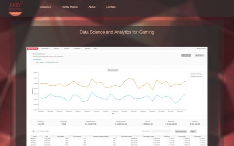 Screenshot of Home Page rubyind.com - Ruby Industries | Business Analytics Consulting - captured Dec. 2, 2016