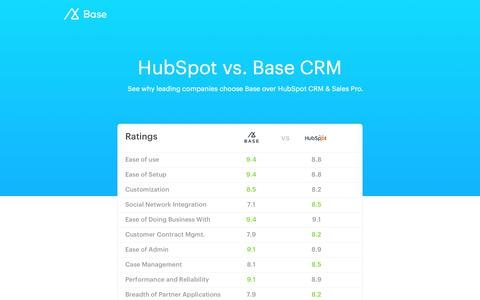 Screenshot of Landing Page getbase.com - HubSpot vs Base CRM - captured Sept. 2, 2017