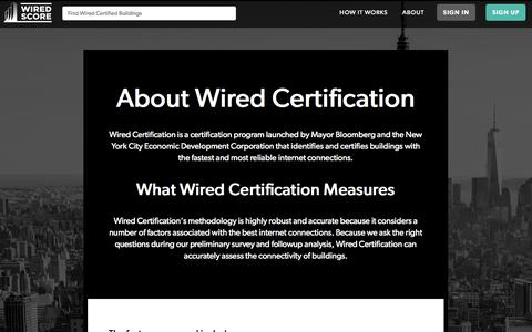 Screenshot of About Page wiredscore.com - WiredScore | Welcome to WiredScore - captured Oct. 29, 2014
