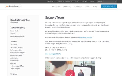 Support Team | Brandwatch