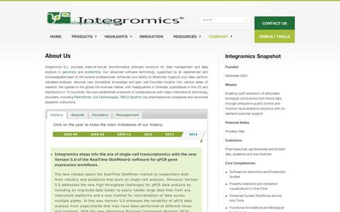 Screenshot of About Page integromics.com - About Us | Integromics - captured Sept. 12, 2014