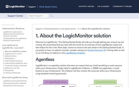 Screenshot of Support Page logicmonitor.com - 1. About the LogicMonitor solution   LogicMonitor Support - captured Dec. 12, 2019
