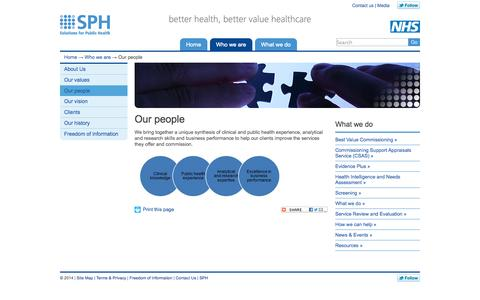 Screenshot of Team Page sph.nhs.uk - Our people - SPH - captured Oct. 6, 2014
