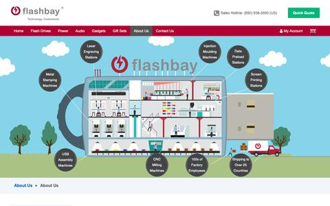 Screenshot of About Page flashbay.co.uk - About Us - Flashbay - Promotional Flash Drives - captured Oct. 18, 2018