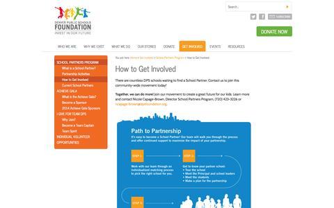 Screenshot of Signup Page dpsfoundation.org - How to Get Involved - Denver Public Schools Foundation - captured Oct. 5, 2014