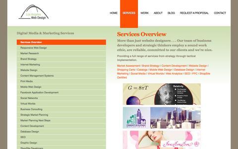 Screenshot of Services Page losangeleswebdesign.com - Services Overview | Los Angeles Web Design - captured Oct. 3, 2014