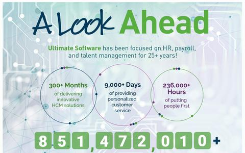 HCM looking ahead in HR Payroll Solutions