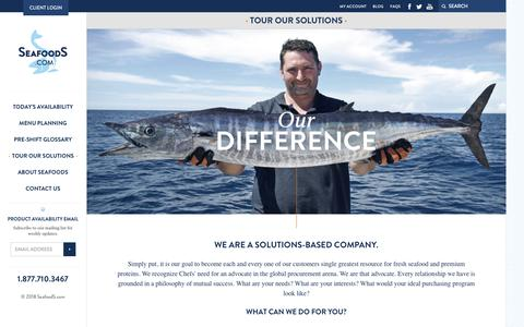Screenshot of Case Studies Page Testimonials Page seafoods.com - Tour Our Solutions | Seafoods.com - captured Oct. 2, 2018