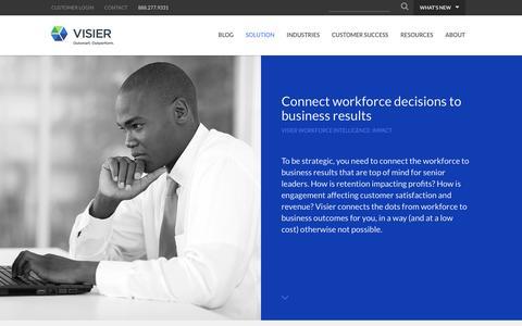 Impact   Visier Inc.