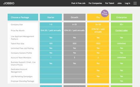 Screenshot of Pricing Page jobbio.com - Pricing - captured Dec. 31, 2016